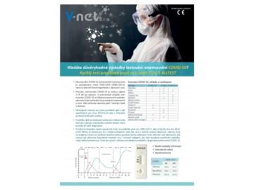 25 ks COVID - 19 IgM, IgG test na protilátky
