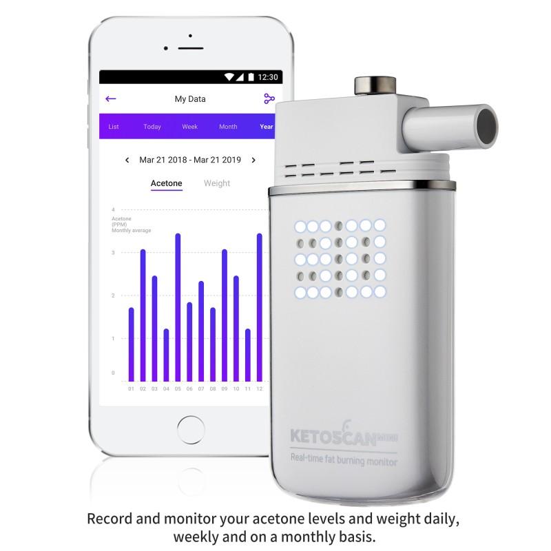 KETOSCAN-mini kontrola spalování tuků v reálném čase